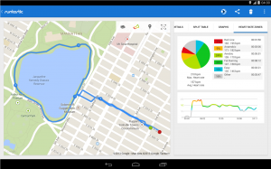 Runtastic Pro Android App_M2AppMonitor Approved