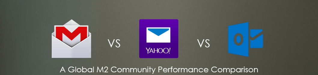 Gmail vs Yahoo Mail vs Outlook.com: An Android Email Apps Performance Comparison (Data, Battery, CPU, and more)